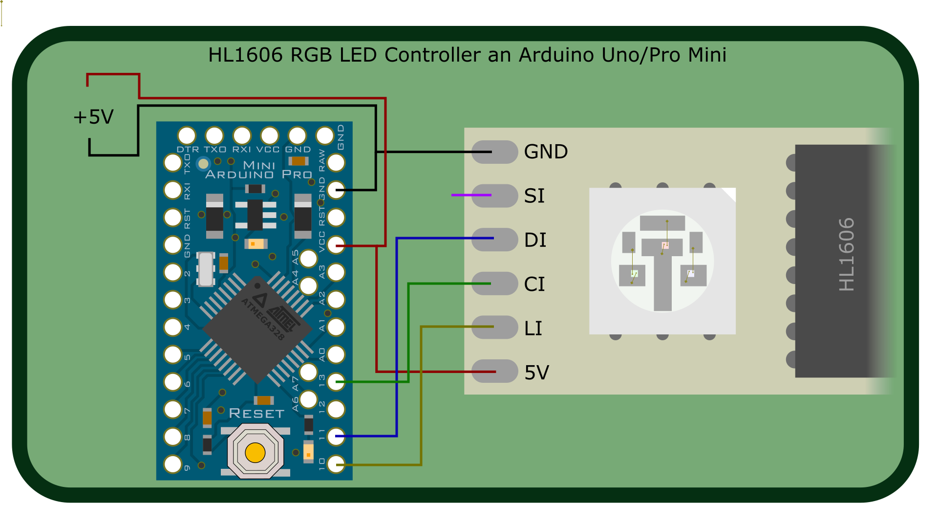 HL1606 RGB Strip an Arduino Pro Mini